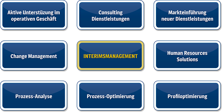 Plaketten Interimsmanagement 750